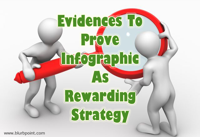 Evidences To Prove Infographic As Rewarding Strategy - Blurbpoint
