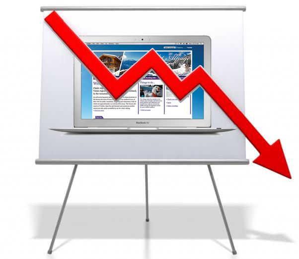 Wiping Out Majority of Your Traffic - Blurbpoint