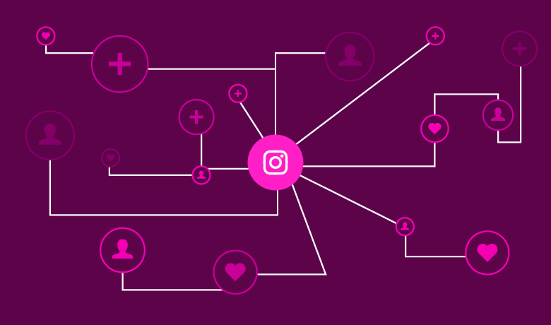 how-to-get-followers-on-instagram