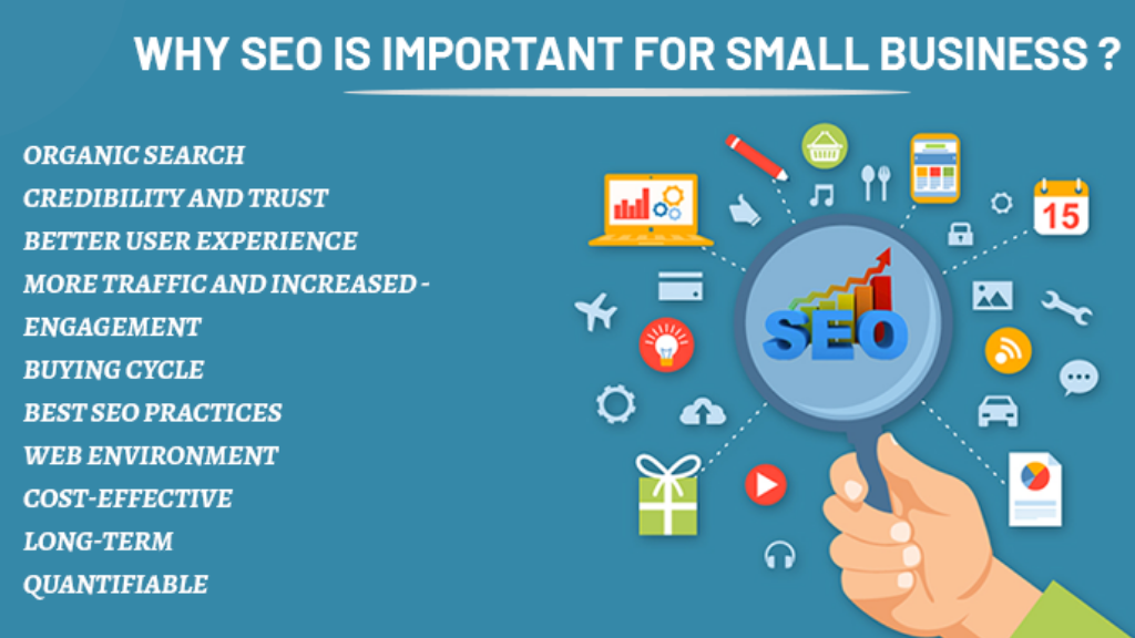 Why SEO is important forsmall business
